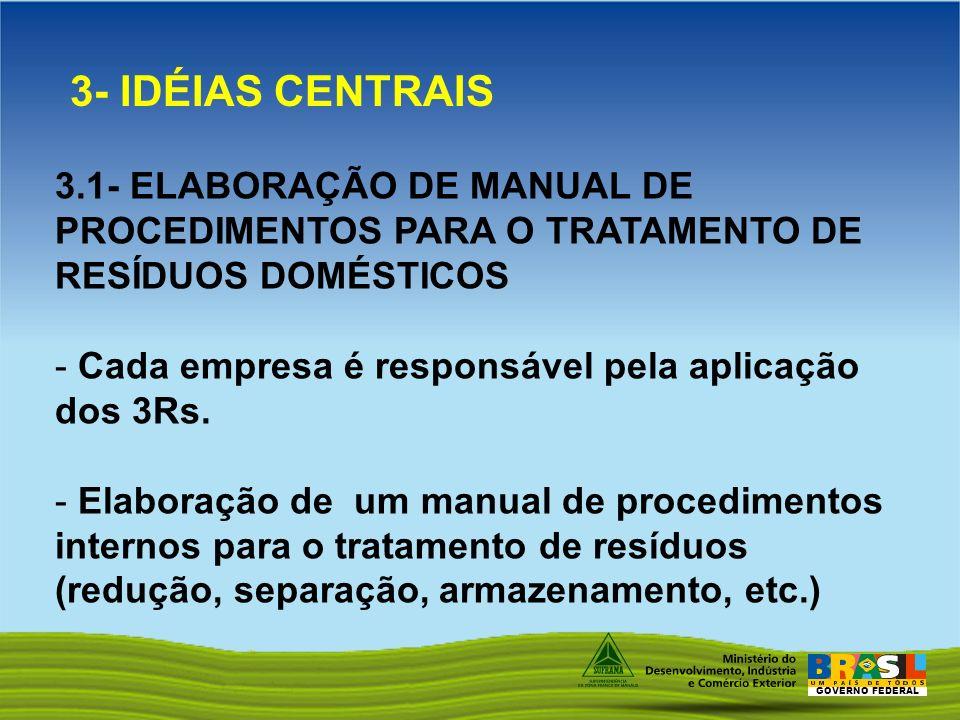 GOVERNO FEDERAL - Cada empresa é responsável pela aplicação dos 3Rs. - Elaboração de um manual de procedimentos internos para o tratamento de resíduos