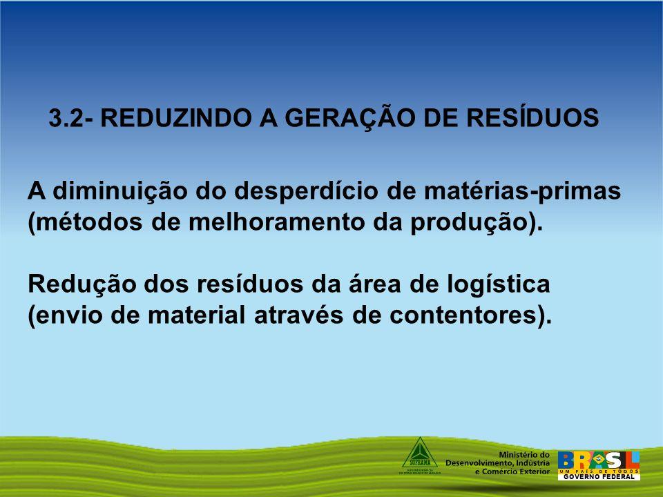 GOVERNO FEDERAL A diminuição do desperdício de matérias-primas (métodos de melhoramento da produção). Redução dos resíduos da área de logística (envio