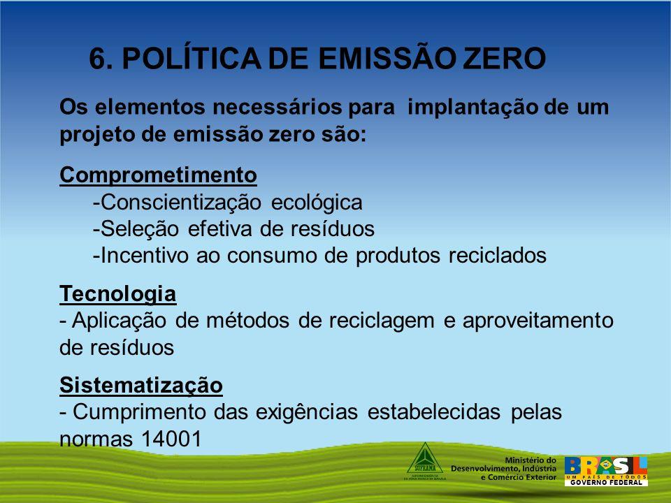 GOVERNO FEDERAL 6. POLÍTICA DE EMISSÃO ZERO Os elementos necessários para implantação de um projeto de emissão zero são: Comprometimento -Conscientiza