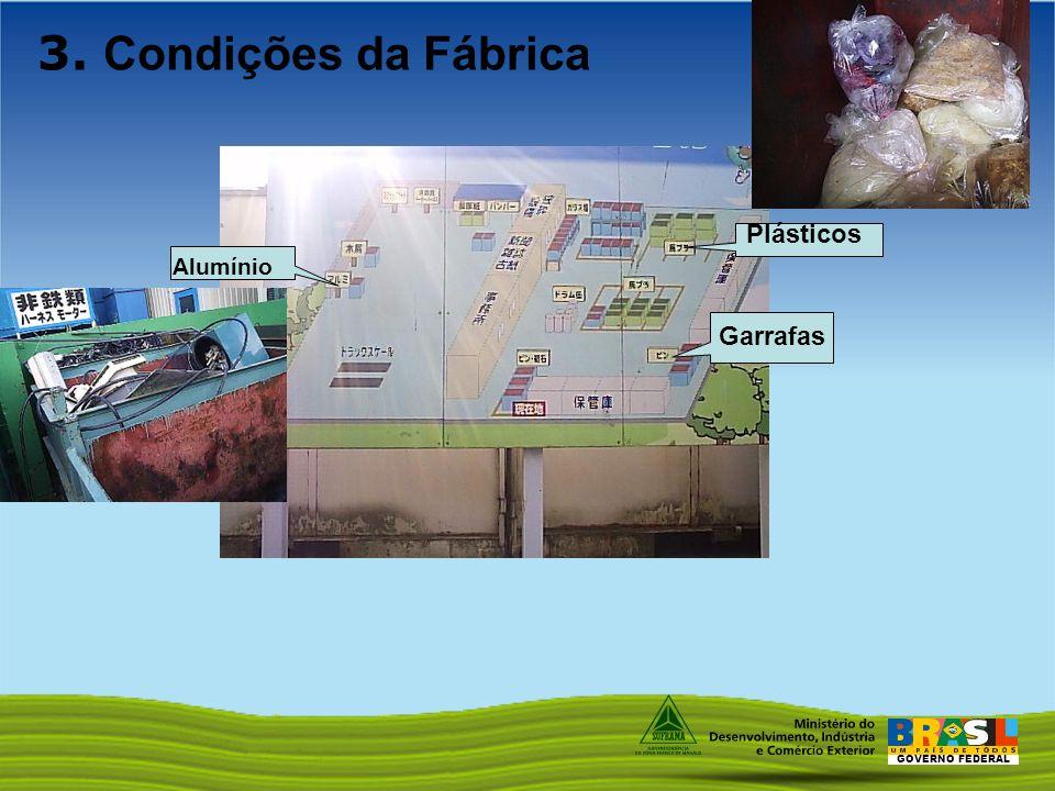 GOVERNO FEDERAL 3. Condições da Fábrica Plásticos Garrafas Alumínio