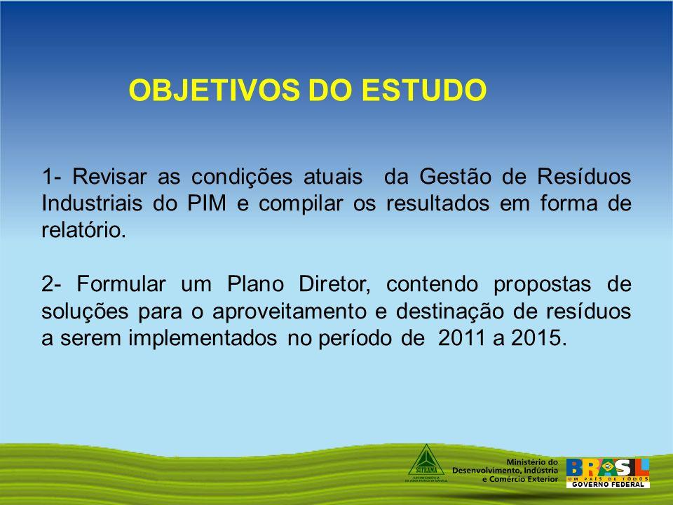 GOVERNO FEDERAL 1- Revisar as condições atuais da Gestão de Resíduos Industriais do PIM e compilar os resultados em forma de relatório. 2- Formular um