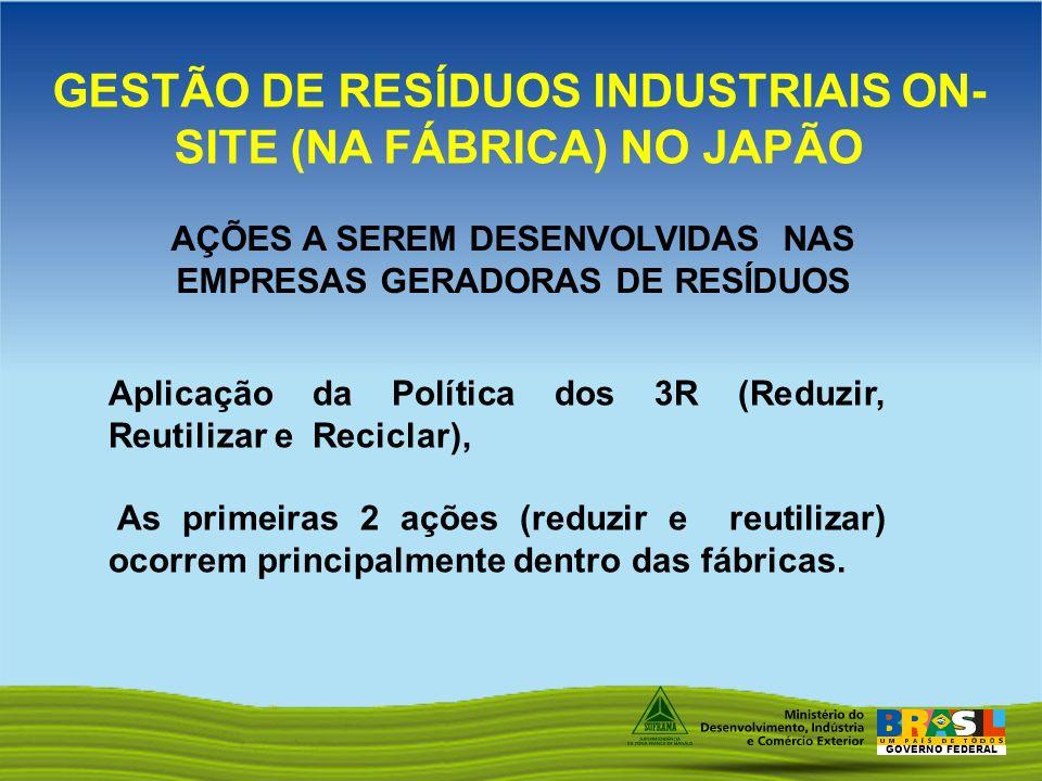 GOVERNO FEDERAL AÇÕES A SEREM DESENVOLVIDAS NAS EMPRESAS GERADORAS DE RESÍDUOS Aplicação da Política dos 3R (Reduzir, Reutilizar e Reciclar), As prime