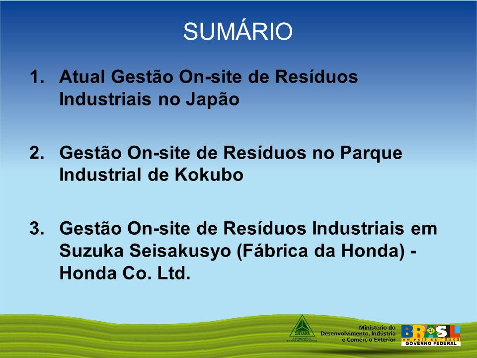 GOVERNO FEDERAL SUMÁRIO 1.Atual Gestão On-site de Resíduos Industriais no Japão 2.Gestão On-site de Resíduos no Parque Industrial de Kokubo 3.Gestão O