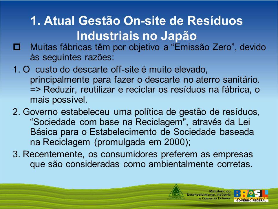 GOVERNO FEDERAL 1. Atual Gestão On-site de Resíduos Industriais no Japão Muitas fábricas têm por objetivo a Emissão Zero, devido às seguintes razões:
