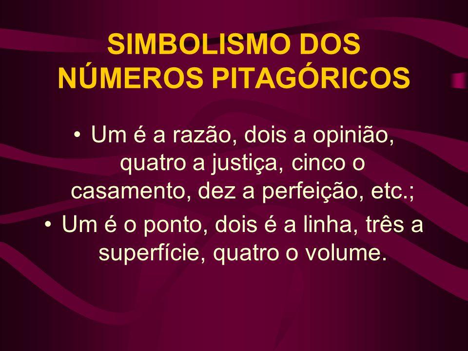 SIMBOLISMO DOS NÚMEROS PITAGÓRICOS Um é a razão, dois a opinião, quatro a justiça, cinco o casamento, dez a perfeição, etc.; Um é o ponto, dois é a li