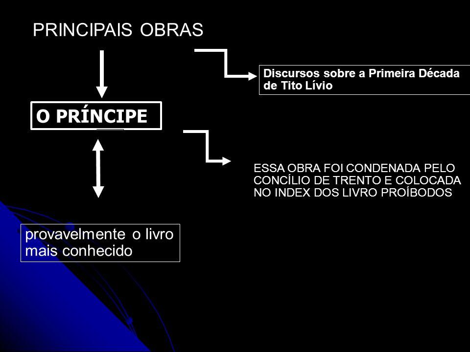 O PRÍNCIPE PRINCIPAIS OBRAS Discursos sobre a Primeira Década de Tito Lívio provavelmente o livro mais conhecido ESSA OBRA FOI CONDENADA PELO CONCÍLIO