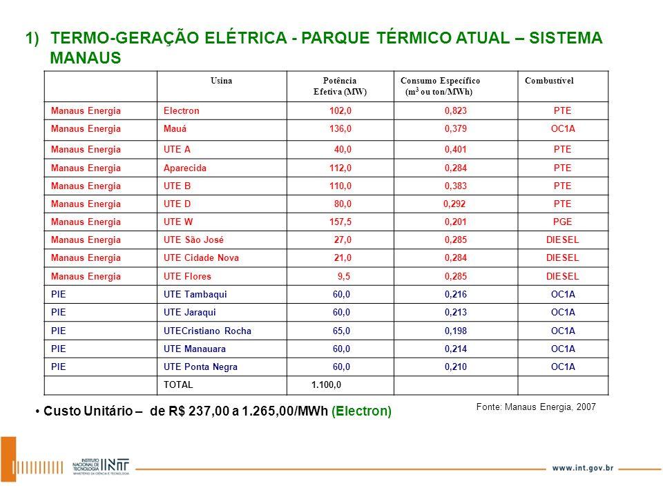 UsinaPotência Efetiva (MW) Consumo Específico (m 3 ou ton/MWh) Combustível Manaus EnergiaElectron102,00,823PTE Manaus EnergiaMauá136,00,379OC1A Manaus