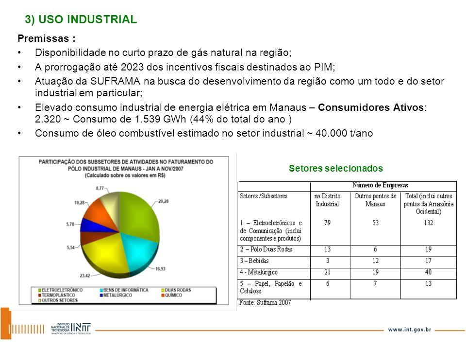 Premissas : Disponibilidade no curto prazo de gás natural na região; A prorrogação até 2023 dos incentivos fiscais destinados ao PIM; Atuação da SUFRA