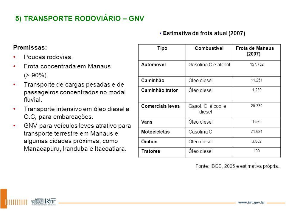 Premissas: Poucas rodovias. Frota concentrada em Manaus (> 90%). Transporte de cargas pesadas e de passageiros concentrados no modal fluvial. Transpor