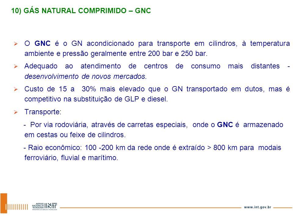 O GNC é o GN acondicionado para transporte em cilindros, à temperatura ambiente e pressão geralmente entre 200 bar e 250 bar. Adequado ao atendimento