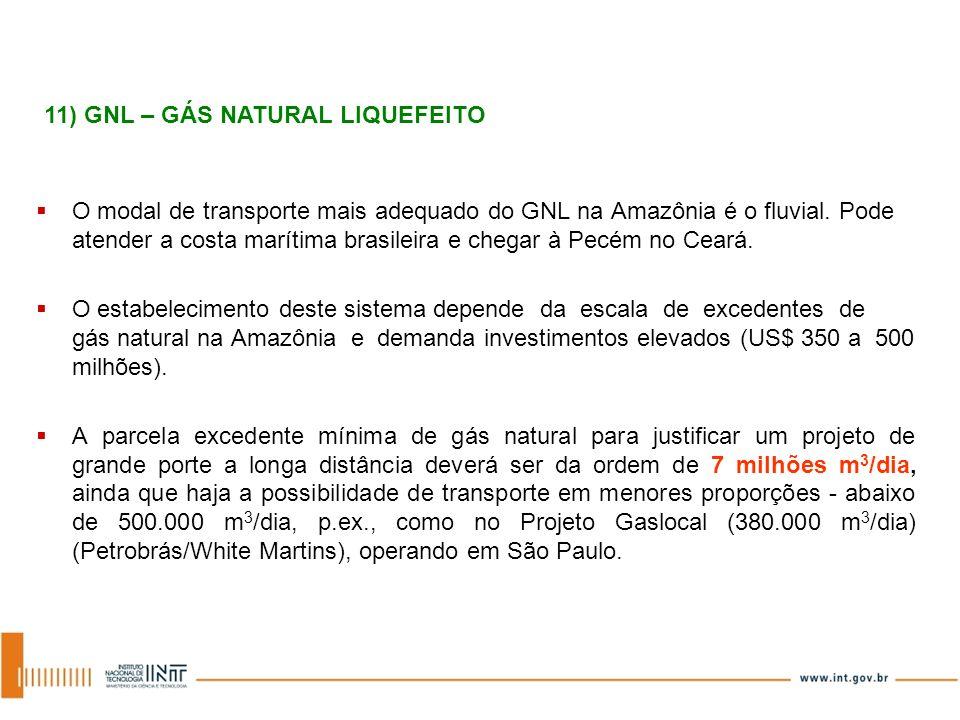 O modal de transporte mais adequado do GNL na Amazônia é o fluvial. Pode atender a costa marítima brasileira e chegar à Pecém no Ceará. O estabelecime