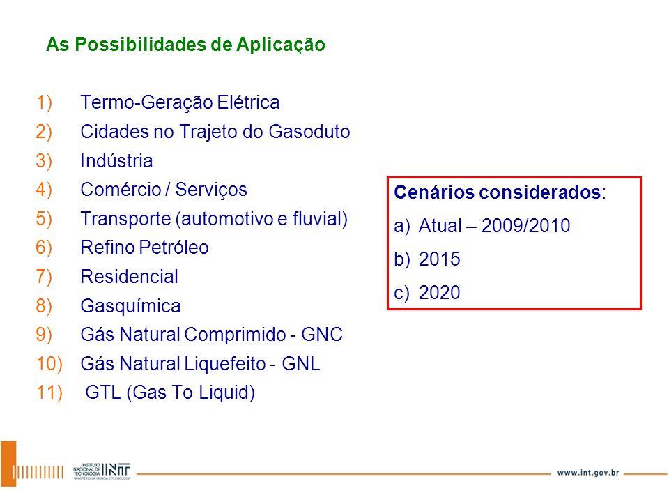 1)Termo-Geração Elétrica 2)Cidades no Trajeto do Gasoduto 3)Indústria 4)Comércio / Serviços 5)Transporte (automotivo e fluvial) 6)Refino Petróleo 7)Re