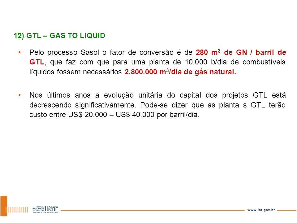 Pelo processo Sasol o fator de conversão é de 280 m 3 de GN / barril de GTL, que faz com que para uma planta de 10.000 b/dia de combustíveis líquidos