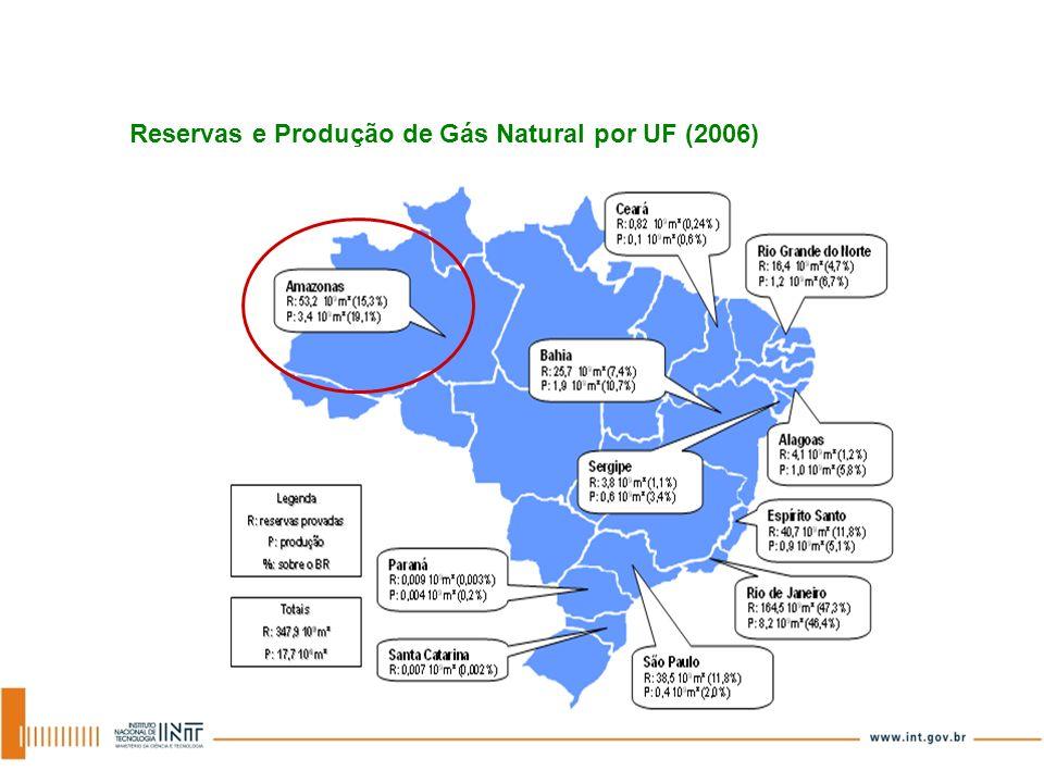 Fonte: Petrobras, 2006 Gás Natural na Amazônia