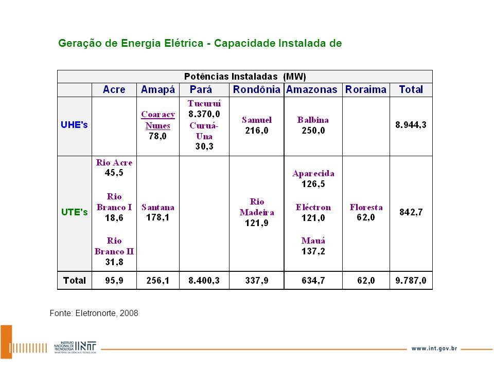 Geração de Energia Elétrica - Capacidade Instalada de Fonte: Eletronorte, 2008