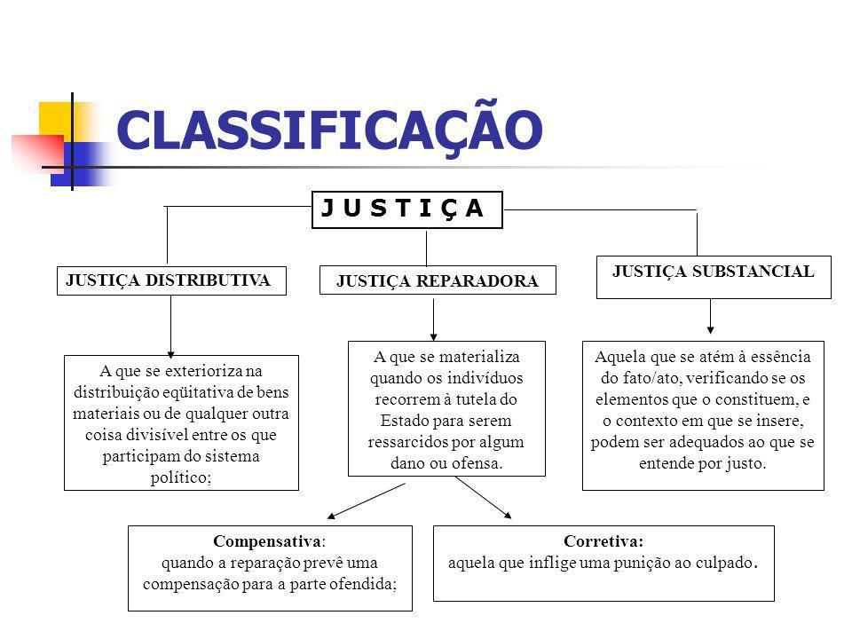 Hobbes e outros filósofos usam o conceito de Justiça exclusivamente em sentido formal – que se estabelece pelas normas –, quando não inteiramente em sentido jurídico, desvinculando-a de qualquer juízo de valor.