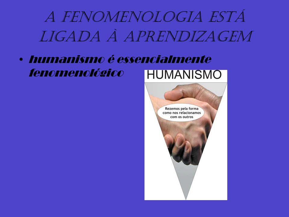 A fenomenologia está ligada à aprendizagem humanismo é essencialmente fenomenológico