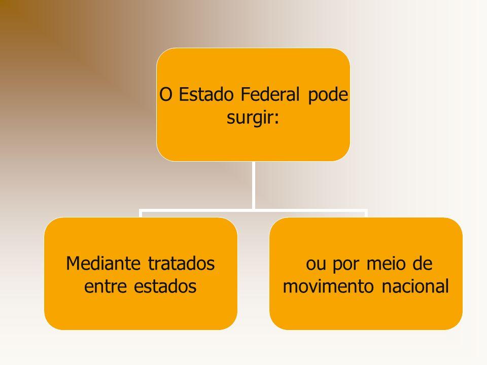 O Estado Federal pode surgir: Mediante tratados entre estados ou por meio de movimento nacional