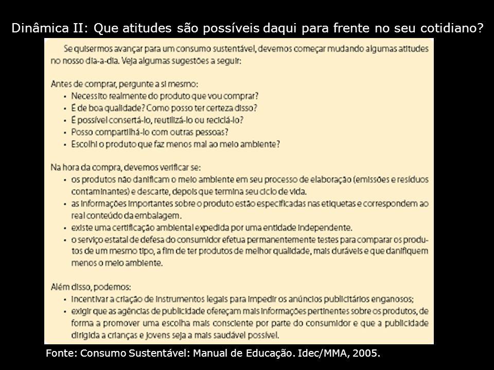 Dinâmica II: Que atitudes são possíveis daqui para frente no seu cotidiano? Fonte: Consumo Sustentável: Manual de Educação. Idec/MMA, 2005.