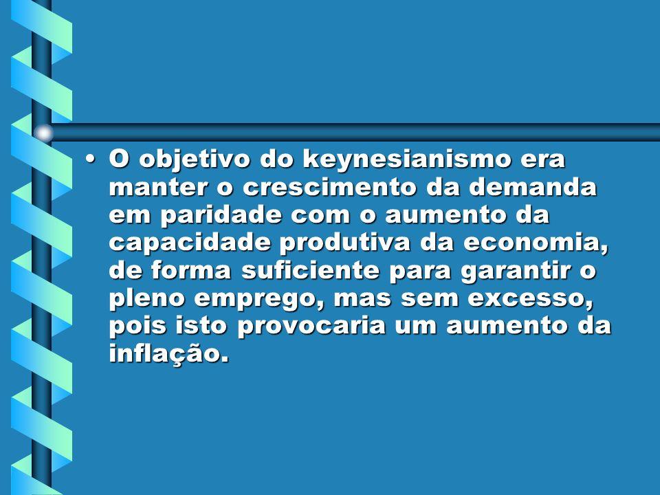 O objetivo do keynesianismo era manter o crescimento da demanda em paridade com o aumento da capacidade produtiva da economia, de forma suficiente para garantir o pleno emprego, mas sem excesso, pois isto provocaria um aumento da inflação.O objetivo do keynesianismo era manter o crescimento da demanda em paridade com o aumento da capacidade produtiva da economia, de forma suficiente para garantir o pleno emprego, mas sem excesso, pois isto provocaria um aumento da inflação.