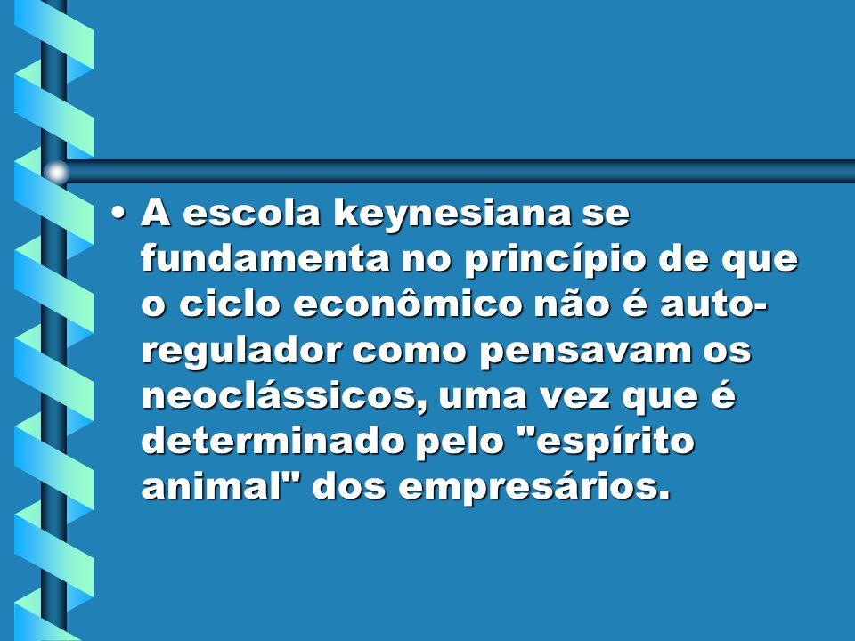 A escola keynesiana se fundamenta no princípio de que o ciclo econômico não é auto- regulador como pensavam os neoclássicos, uma vez que é determinado pelo espírito animal dos empresários.A escola keynesiana se fundamenta no princípio de que o ciclo econômico não é auto- regulador como pensavam os neoclássicos, uma vez que é determinado pelo espírito animal dos empresários.