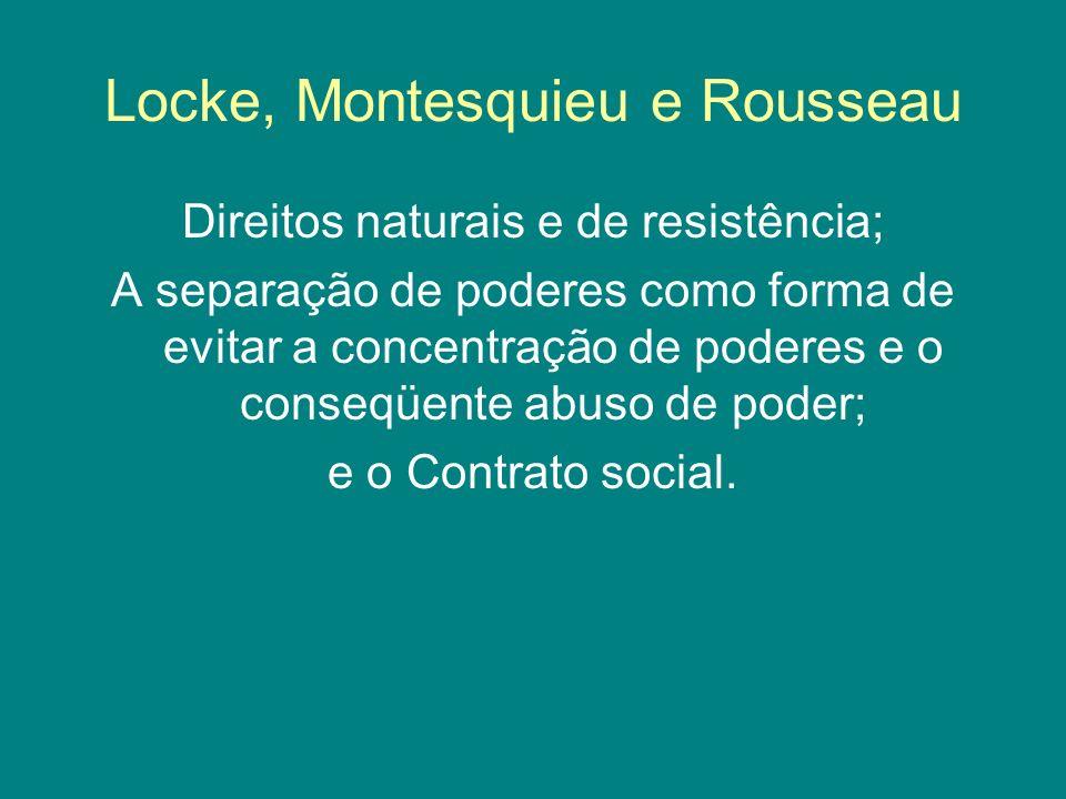 Locke, Montesquieu e Rousseau Direitos naturais e de resistência; A separação de poderes como forma de evitar a concentração de poderes e o conseqüente abuso de poder; e o Contrato social.
