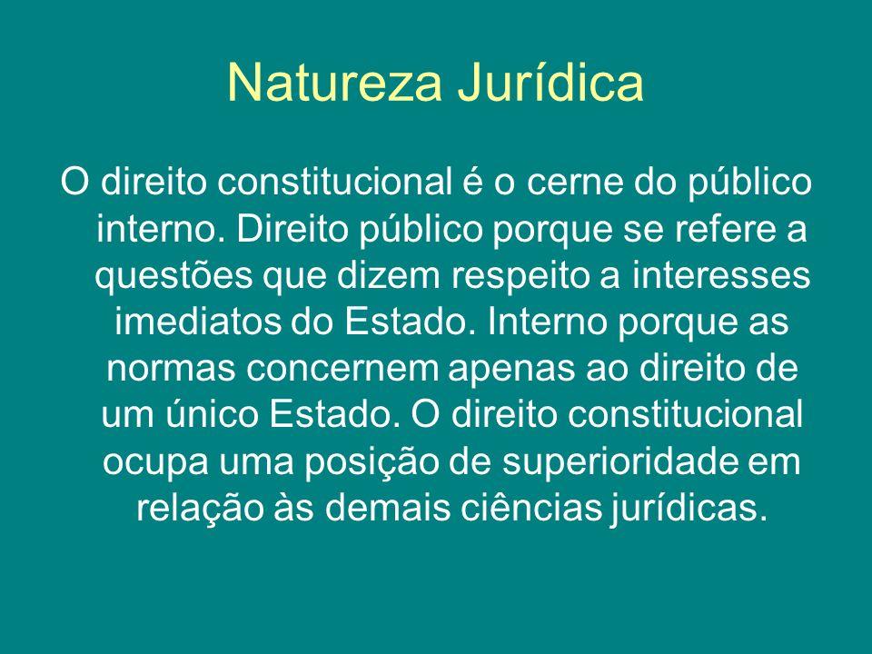 Natureza Jurídica O direito constitucional é o cerne do público interno.