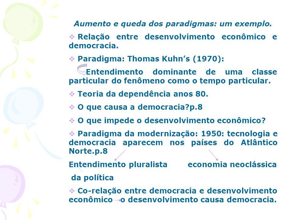 Aumento e queda dos paradigmas: um exemplo. Relação entre desenvolvimento econômico e democracia. Paradigma: Thomas Kuhns (1970): Entendimento dominan