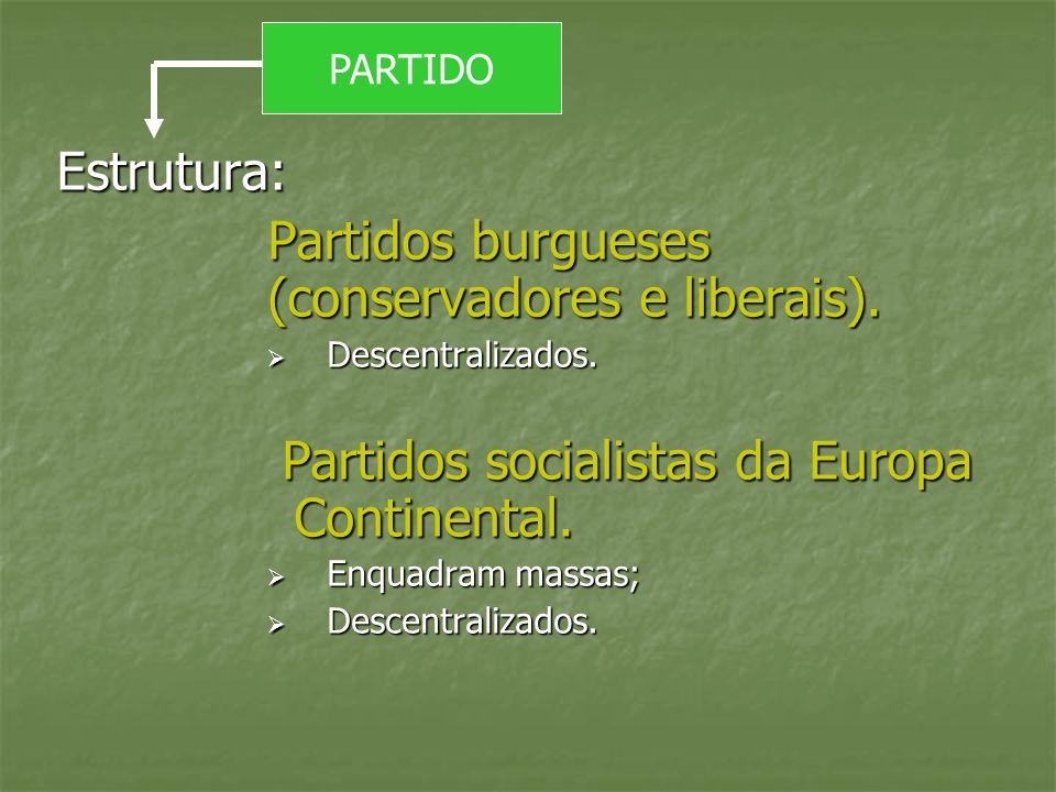Estrutura: Partidos burgueses (conservadores e liberais).