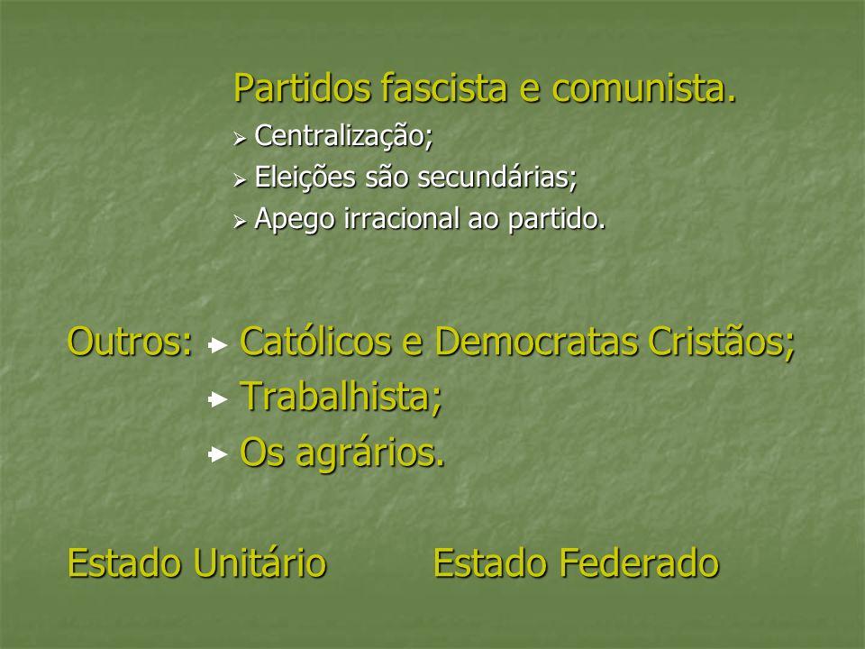 Partidos fascista e comunista.