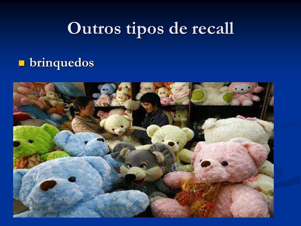 Outros tipos de recall brinquedos brinquedos