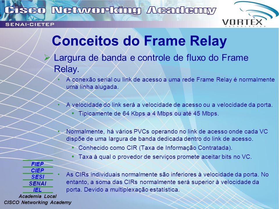 FIEP CIEP SESI SENAI IEL Academia Local CISCO Networking Academy Conceitos do Frame Relay Largura de banda e controle de fluxo do Frame Relay. A conex