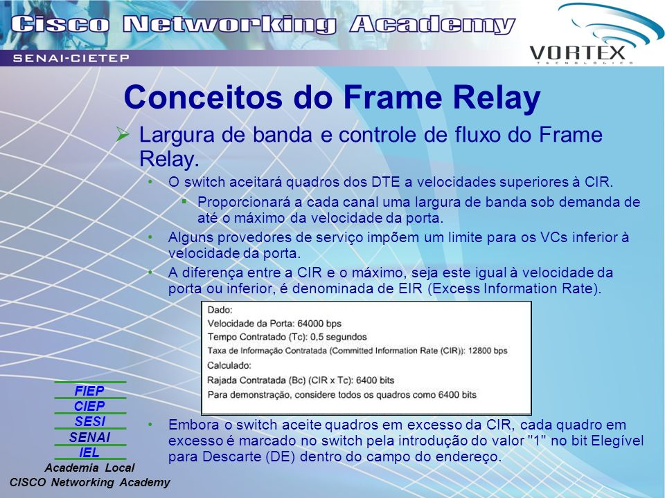 FIEP CIEP SESI SENAI IEL Academia Local CISCO Networking Academy Conceitos do Frame Relay Largura de banda e controle de fluxo do Frame Relay. O switc