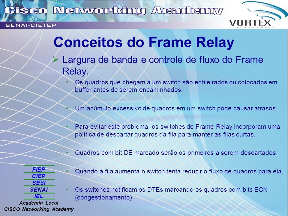 FIEP CIEP SESI SENAI IEL Academia Local CISCO Networking Academy Conceitos do Frame Relay Largura de banda e controle de fluxo do Frame Relay. Os quad