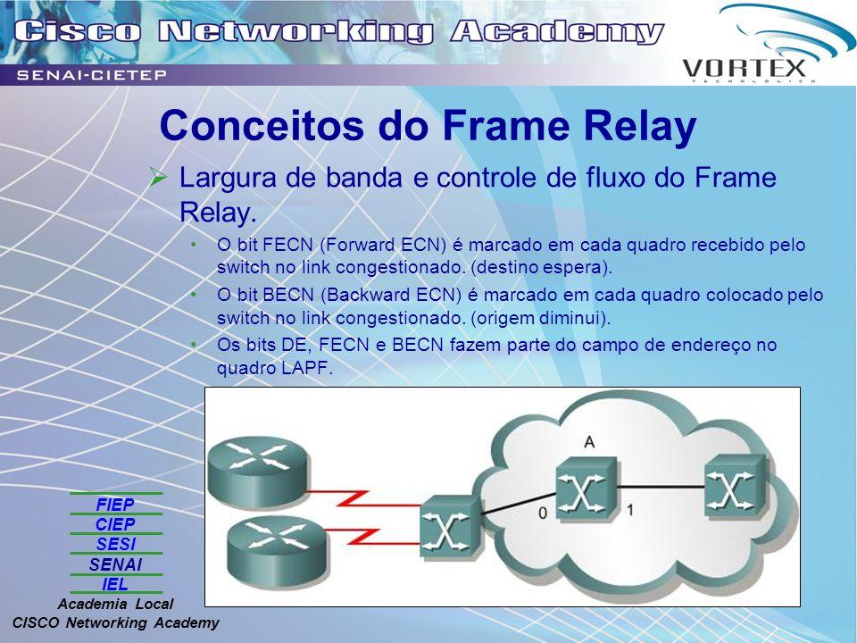 FIEP CIEP SESI SENAI IEL Academia Local CISCO Networking Academy Conceitos do Frame Relay Largura de banda e controle de fluxo do Frame Relay. O bit F