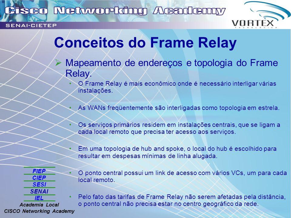 FIEP CIEP SESI SENAI IEL Academia Local CISCO Networking Academy Conceitos do Frame Relay Mapeamento de endereços e topologia do Frame Relay.