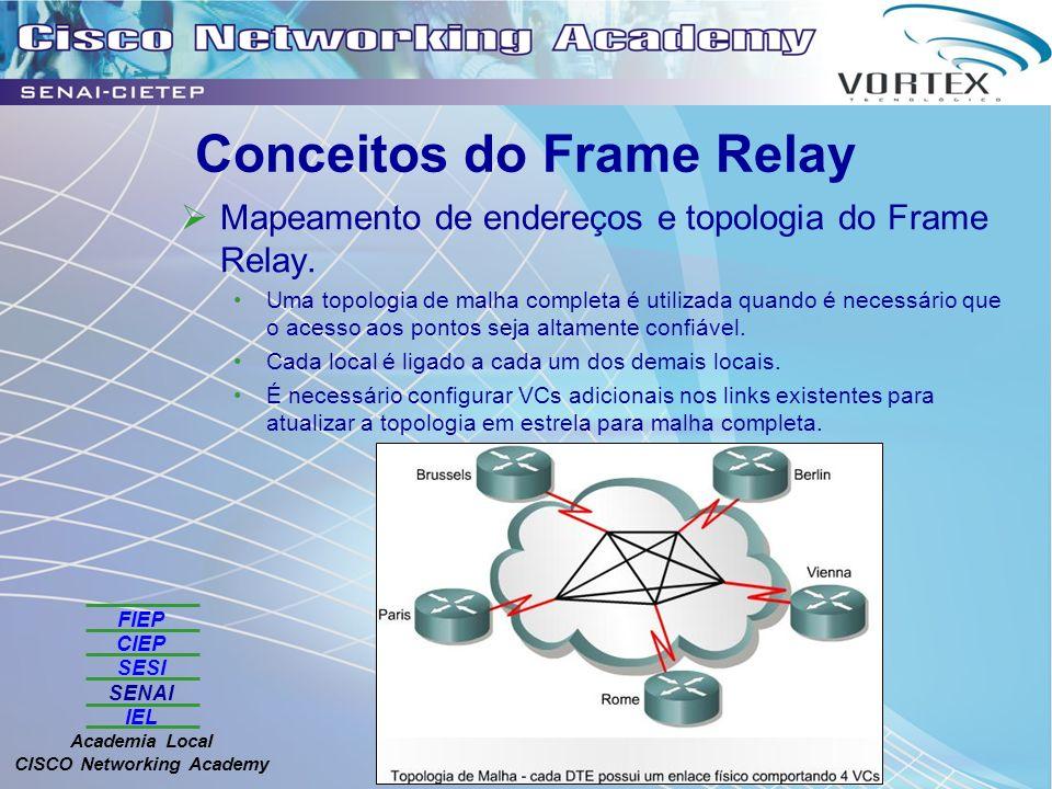FIEP CIEP SESI SENAI IEL Academia Local CISCO Networking Academy Conceitos do Frame Relay Mapeamento de endereços e topologia do Frame Relay. Uma topo