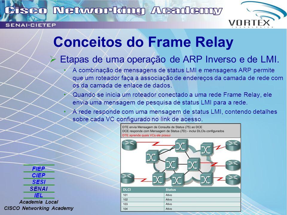 FIEP CIEP SESI SENAI IEL Academia Local CISCO Networking Academy Conceitos do Frame Relay Etapas de uma operação de ARP Inverso e de LMI.