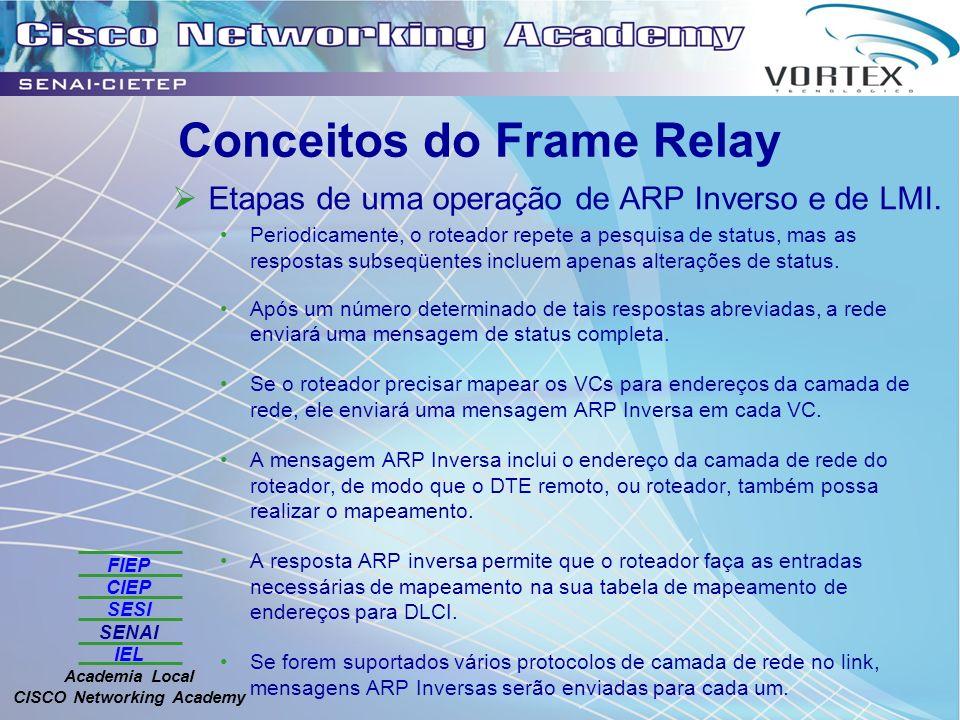 FIEP CIEP SESI SENAI IEL Academia Local CISCO Networking Academy Conceitos do Frame Relay Etapas de uma operação de ARP Inverso e de LMI. Periodicamen