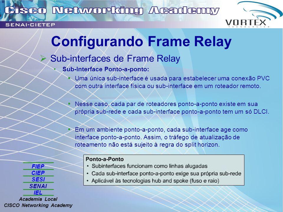 FIEP CIEP SESI SENAI IEL Academia Local CISCO Networking Academy Configurando Frame Relay Sub-interfaces de Frame Relay Sub-Interface Ponto-a-ponto: Uma única sub-interface é usada para estabelecer uma conexão PVC com outra interface física ou sub-interface em um roteador remoto.