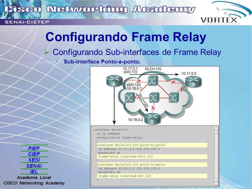 FIEP CIEP SESI SENAI IEL Academia Local CISCO Networking Academy Configurando Frame Relay Configurando Sub-interfaces de Frame Relay Sub-Interface Pon