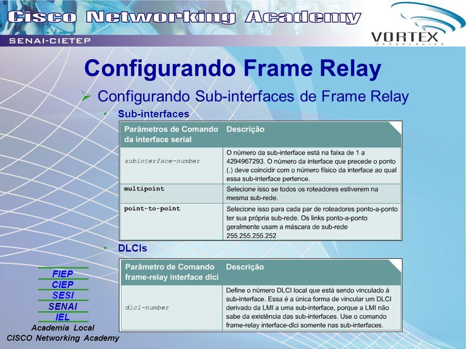 FIEP CIEP SESI SENAI IEL Academia Local CISCO Networking Academy Configurando Frame Relay Configurando Sub-interfaces de Frame Relay Sub-interfaces DLCIs