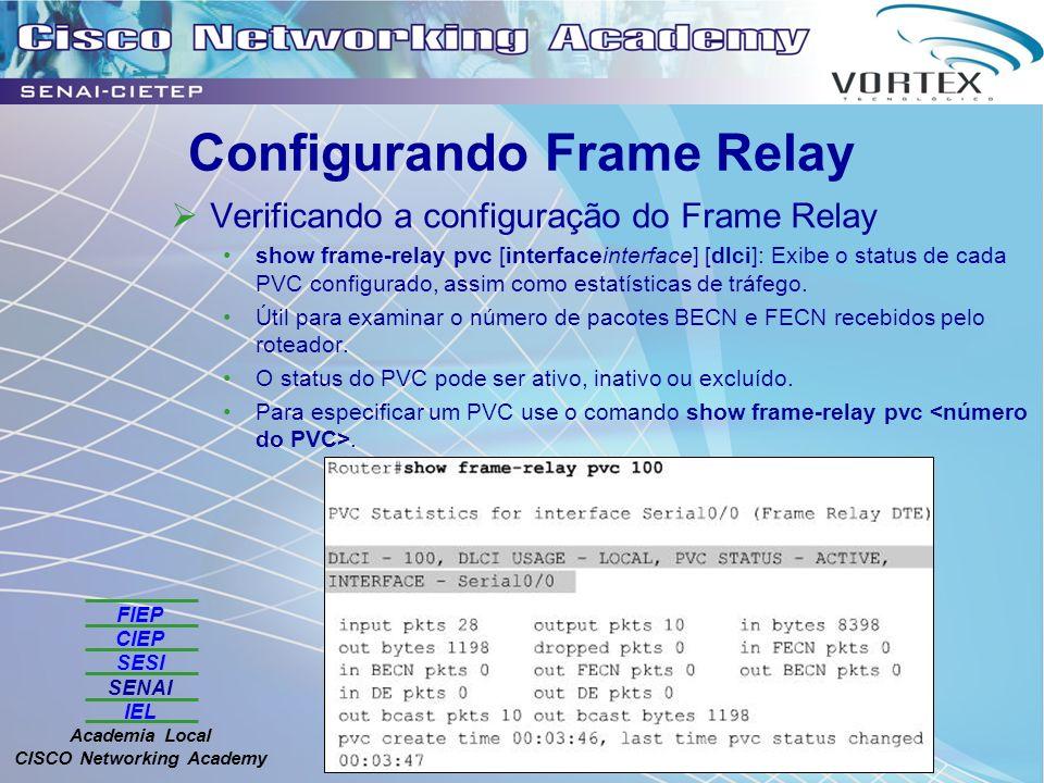 FIEP CIEP SESI SENAI IEL Academia Local CISCO Networking Academy Configurando Frame Relay Verificando a configuração do Frame Relay show frame-relay pvc [interfaceinterface] [dlci]: Exibe o status de cada PVC configurado, assim como estatísticas de tráfego.