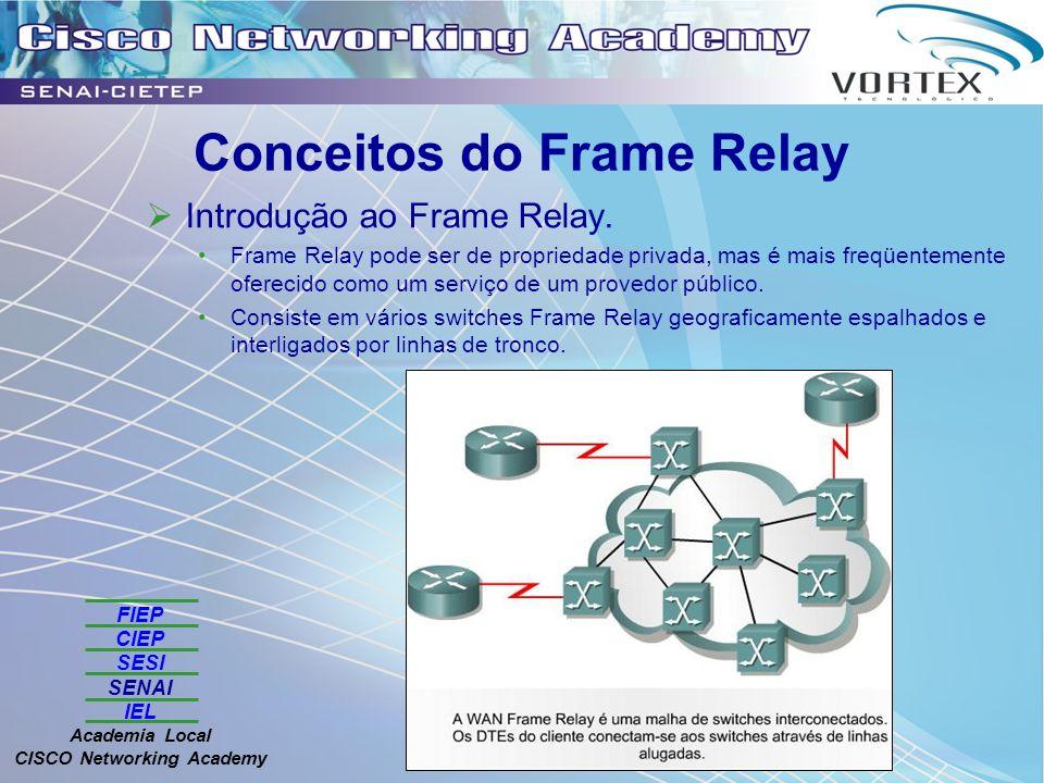 FIEP CIEP SESI SENAI IEL Academia Local CISCO Networking Academy Conceitos do Frame Relay Introdução ao Frame Relay. Frame Relay pode ser de proprieda
