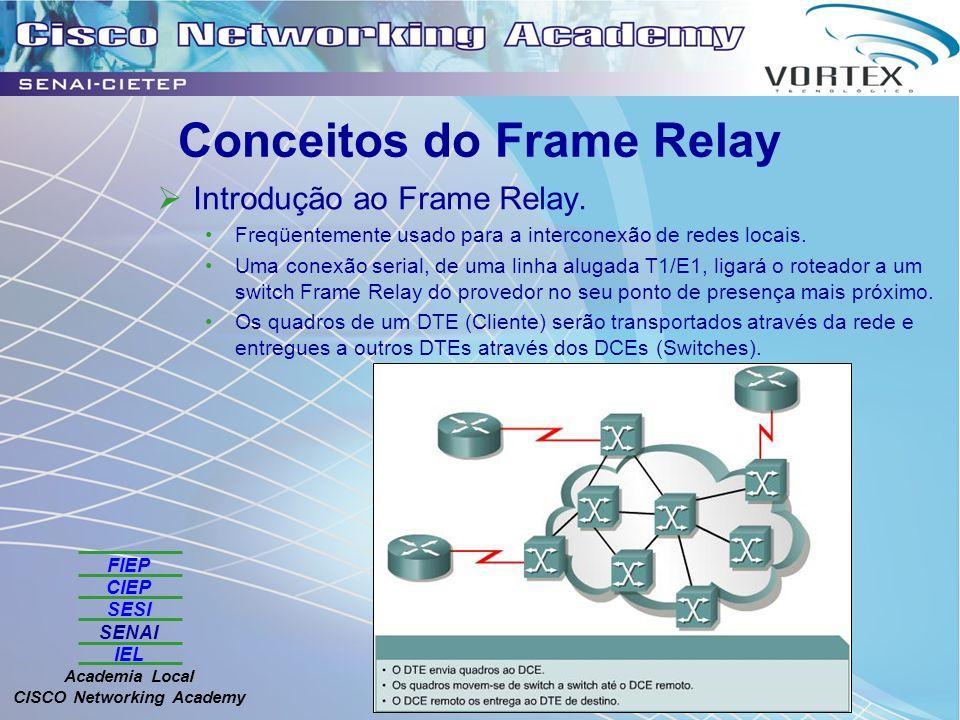 FIEP CIEP SESI SENAI IEL Academia Local CISCO Networking Academy Conceitos do Frame Relay Introdução ao Frame Relay. Freqüentemente usado para a inter