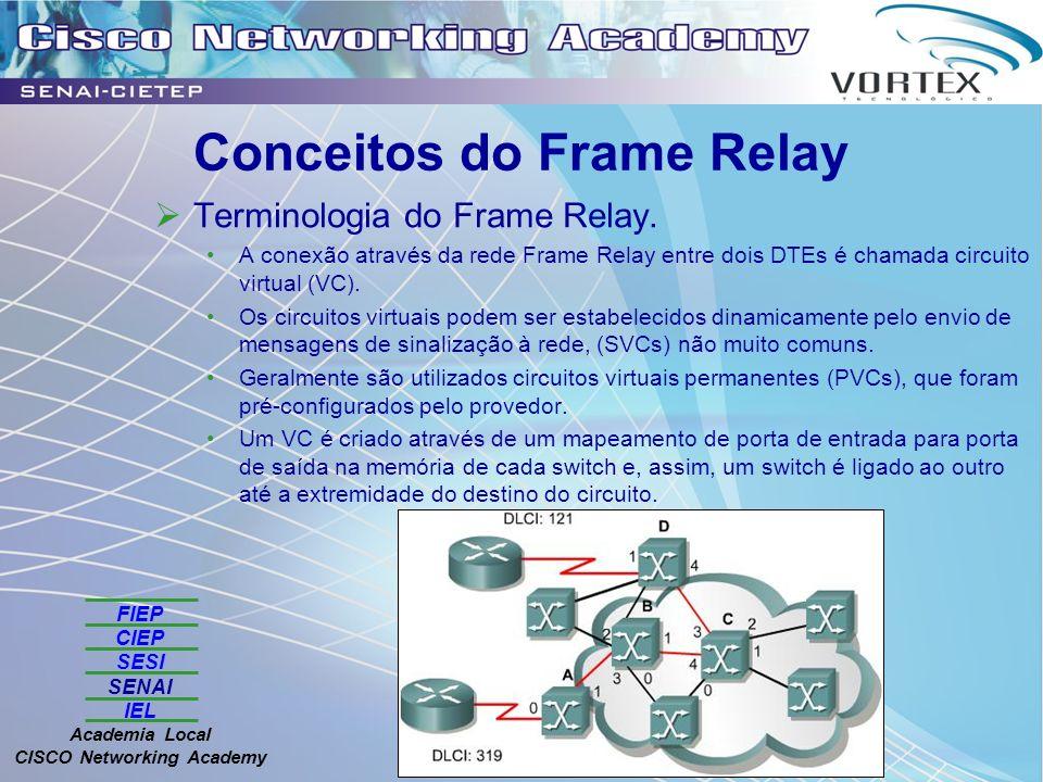 FIEP CIEP SESI SENAI IEL Academia Local CISCO Networking Academy Conceitos do Frame Relay Terminologia do Frame Relay. A conexão através da rede Frame
