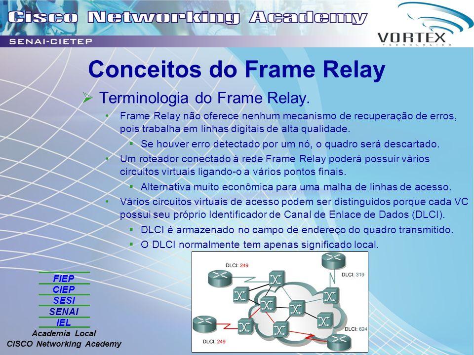 FIEP CIEP SESI SENAI IEL Academia Local CISCO Networking Academy Conceitos do Frame Relay Terminologia do Frame Relay. Frame Relay não oferece nenhum