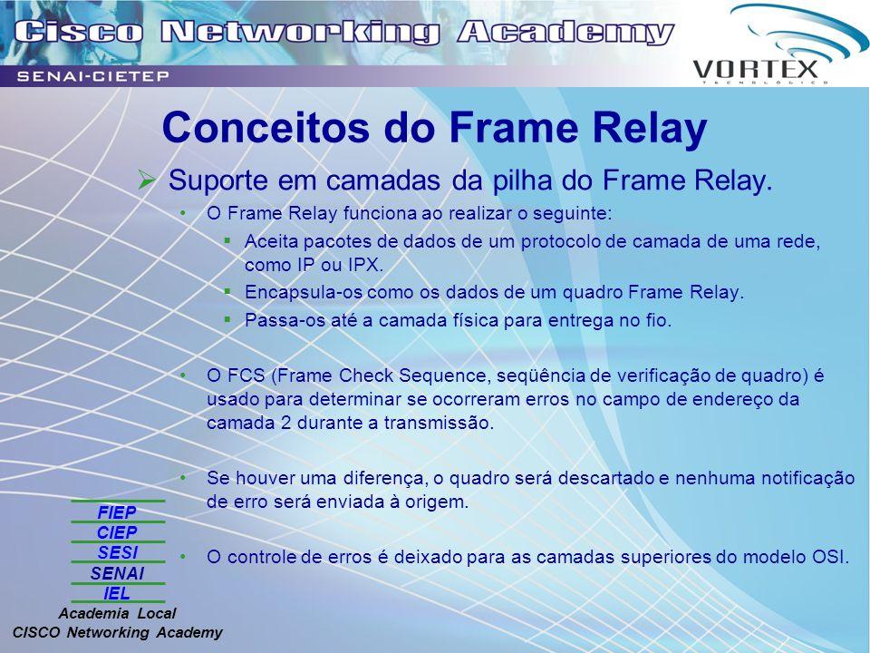 FIEP CIEP SESI SENAI IEL Academia Local CISCO Networking Academy Conceitos do Frame Relay Suporte em camadas da pilha do Frame Relay.