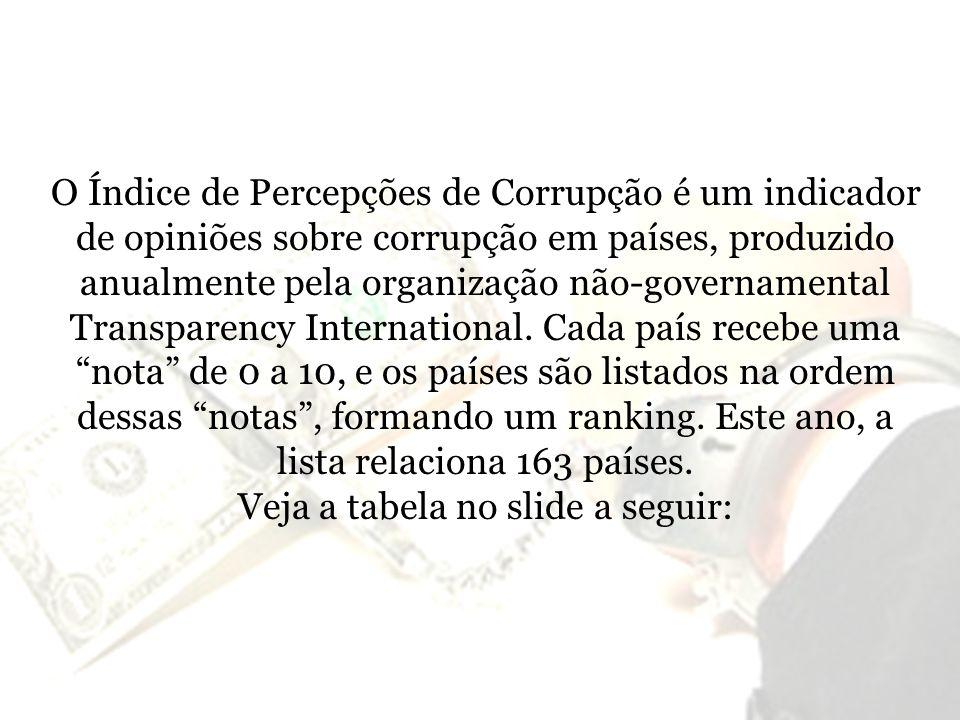 O Índice de Percepções de Corrupção é um indicador de opiniões sobre corrupção em países, produzido anualmente pela organização não-governamental Tran