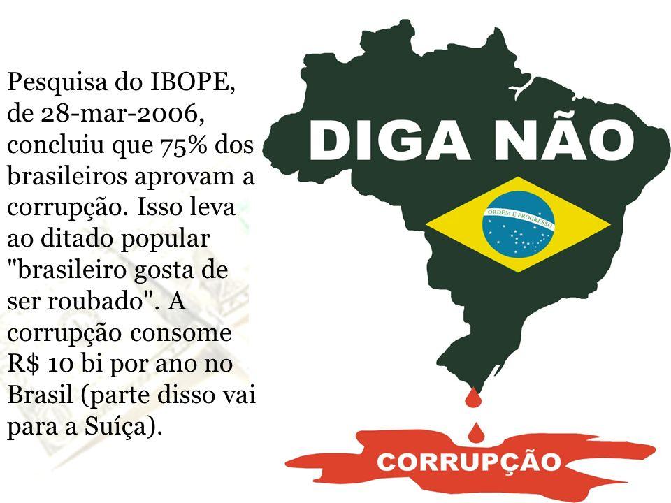 Pesquisa do IBOPE, de 28-mar-2006, concluiu que 75% dos brasileiros aprovam a corrupção. Isso leva ao ditado popular